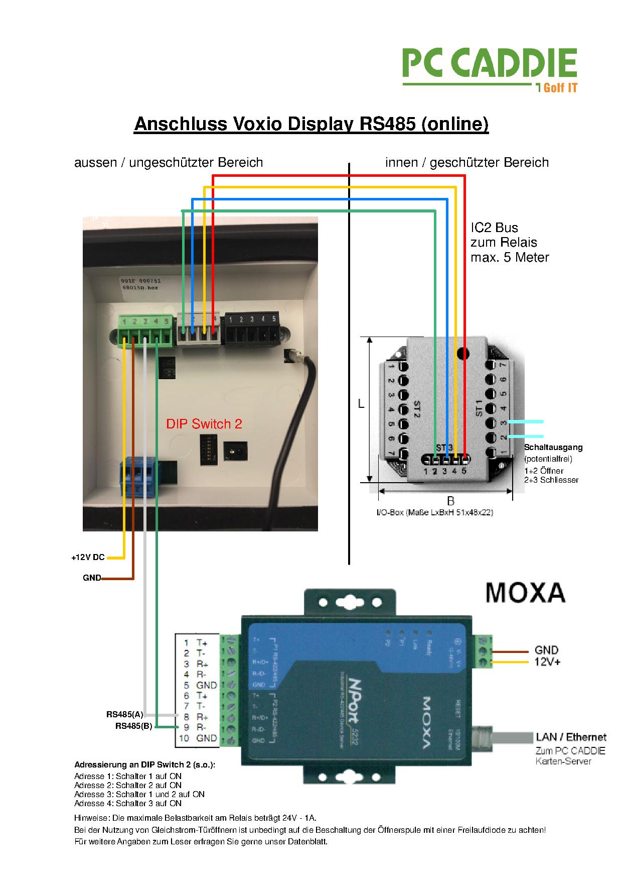 Anschluss Hardware PC CADDIE.id Kartensysteme [PCCaddie]