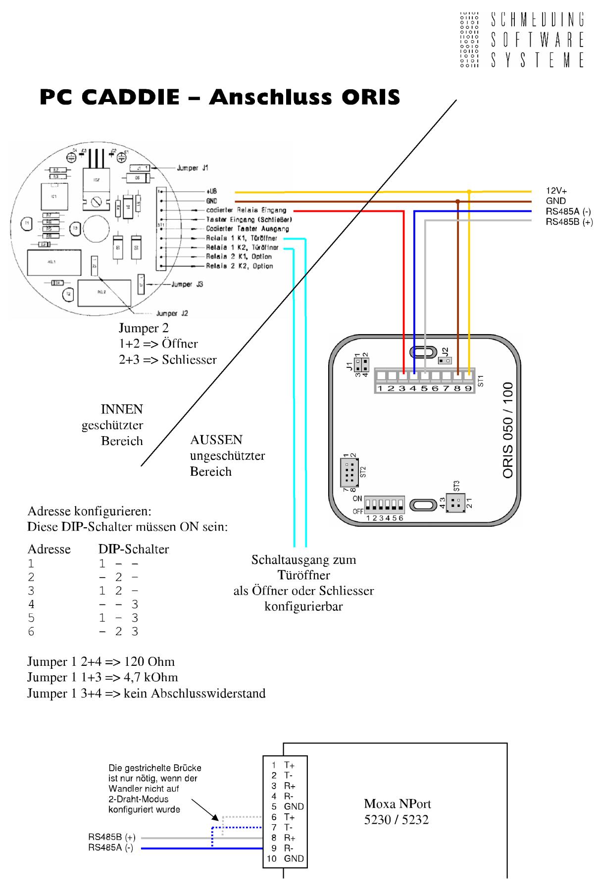 Hardware connection [PCCaddie]